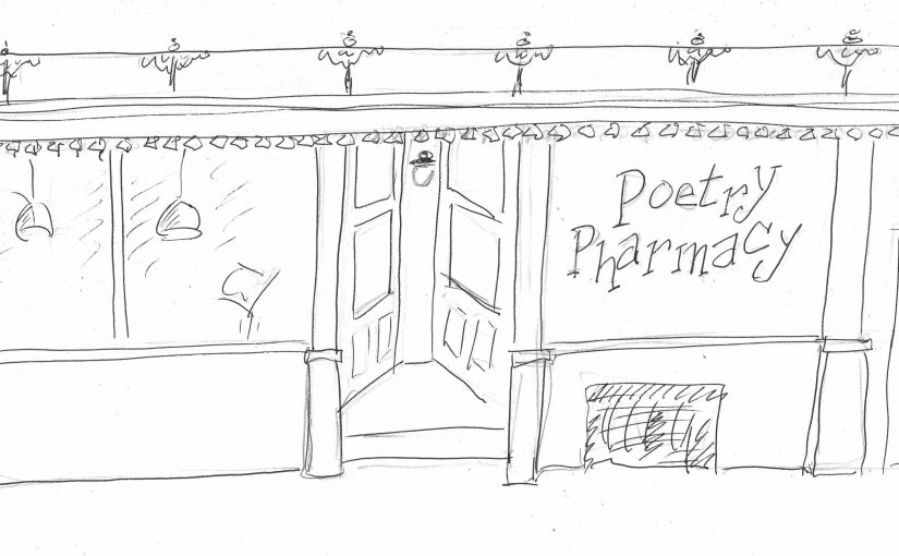 Tristan Tzara calls the Poetry Pharmacy